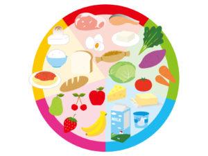 食育実践アドバイザー芸能人